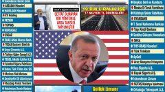 İhanette, hırsızlıkta ve ABD'ye sadakatte sınır tanımayan CIA devşirmesi